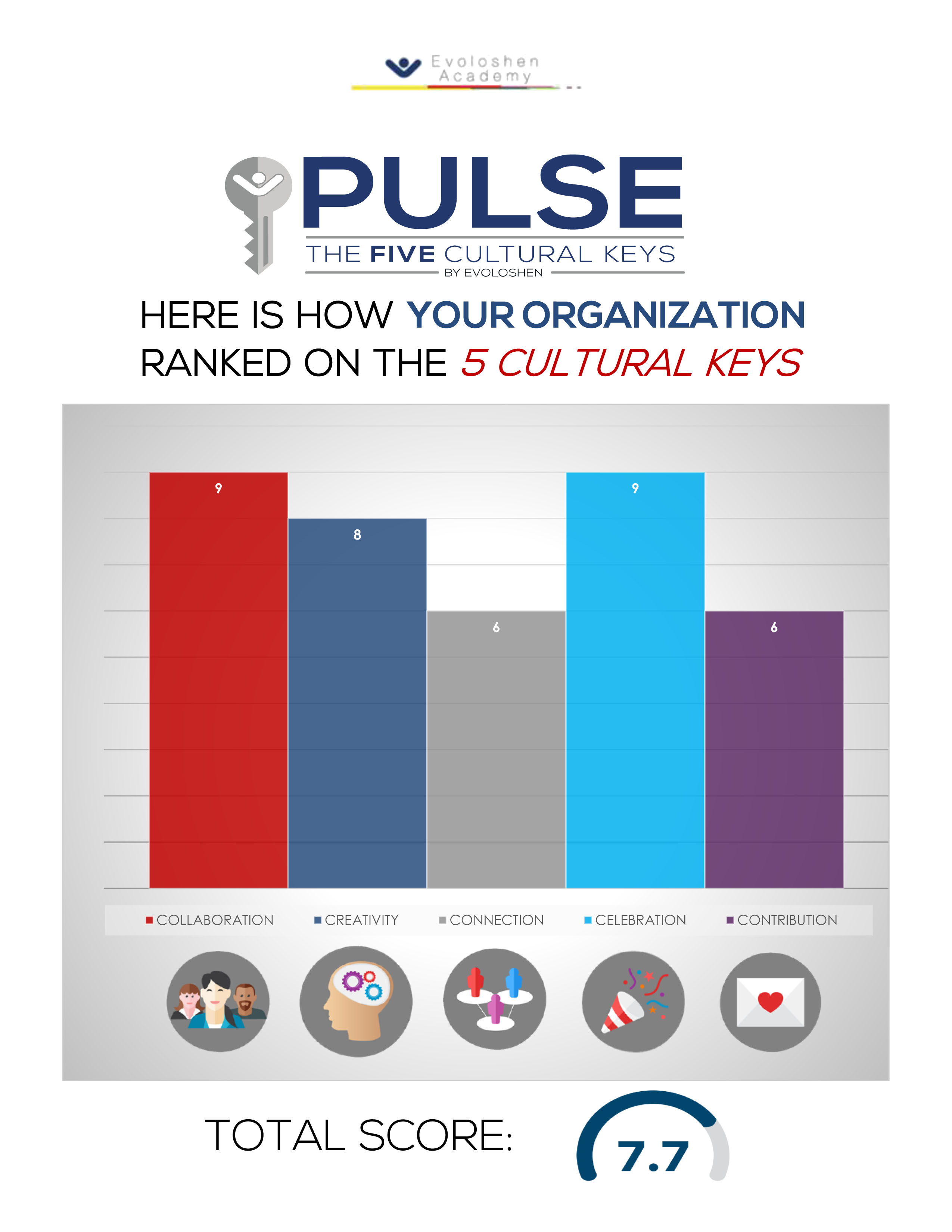 Pulse-Results3