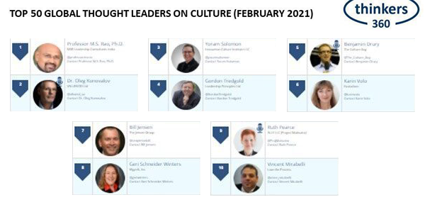 Karin Volo was ranked #6 on the Top 50 Global Thought Leaders and Influencers on Culture by Thinkers360